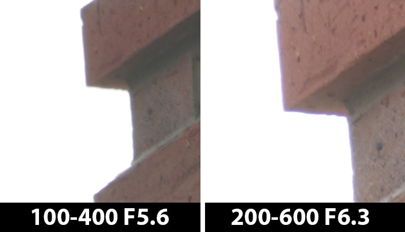 400mm vs 600mm ca on edge